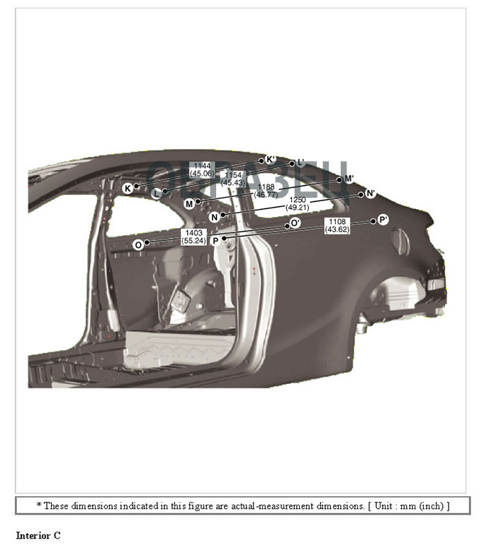 Геометрические размеры кузова Hyundai Solaris