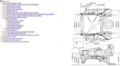 Кузовные размеры ваз 2109 контрольные точки геометрии кузова